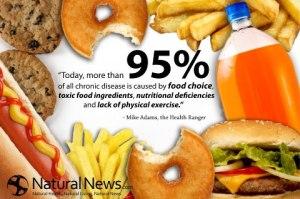 z95% sick by food